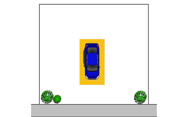 車のサイズ