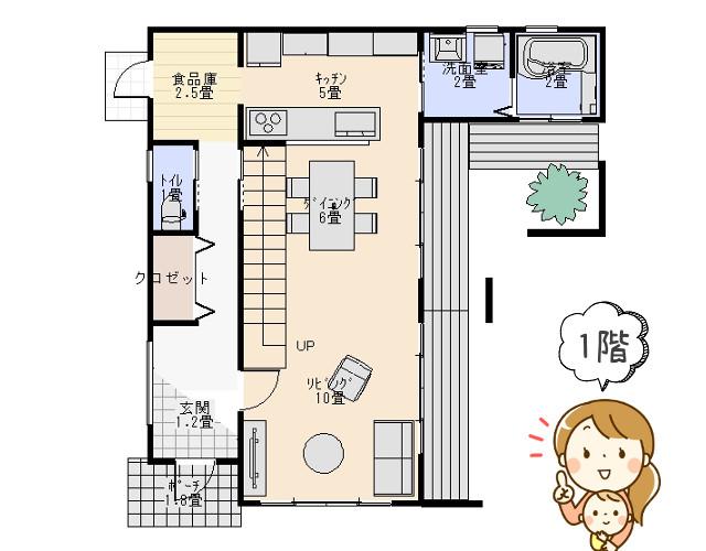 縁側と吹き抜けのある家の間取り1階