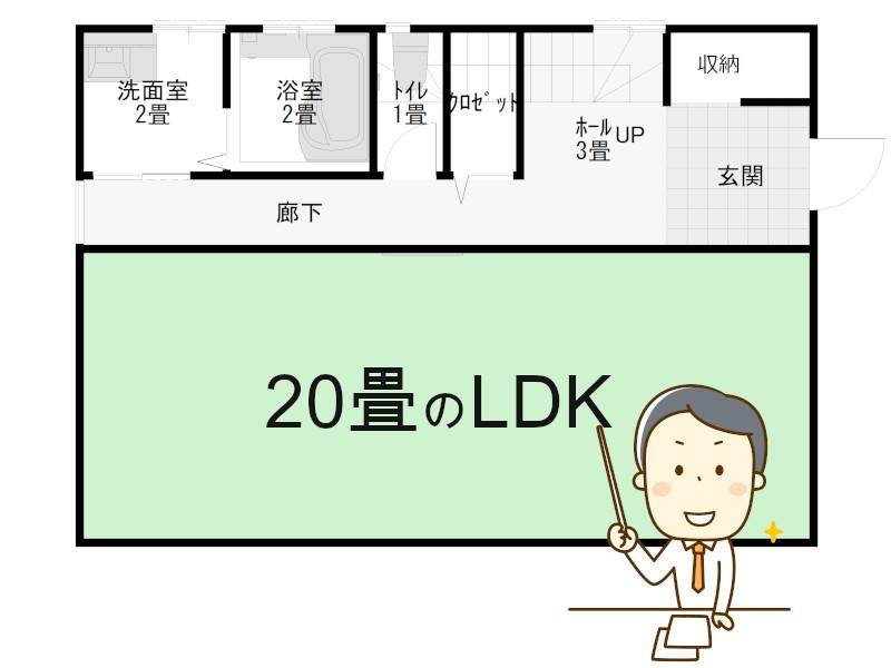 20畳LDK