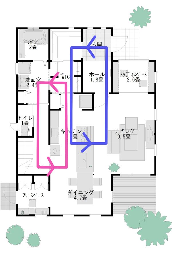 36坪ウォークスルークローゼットのある間取りの回遊する家事動線