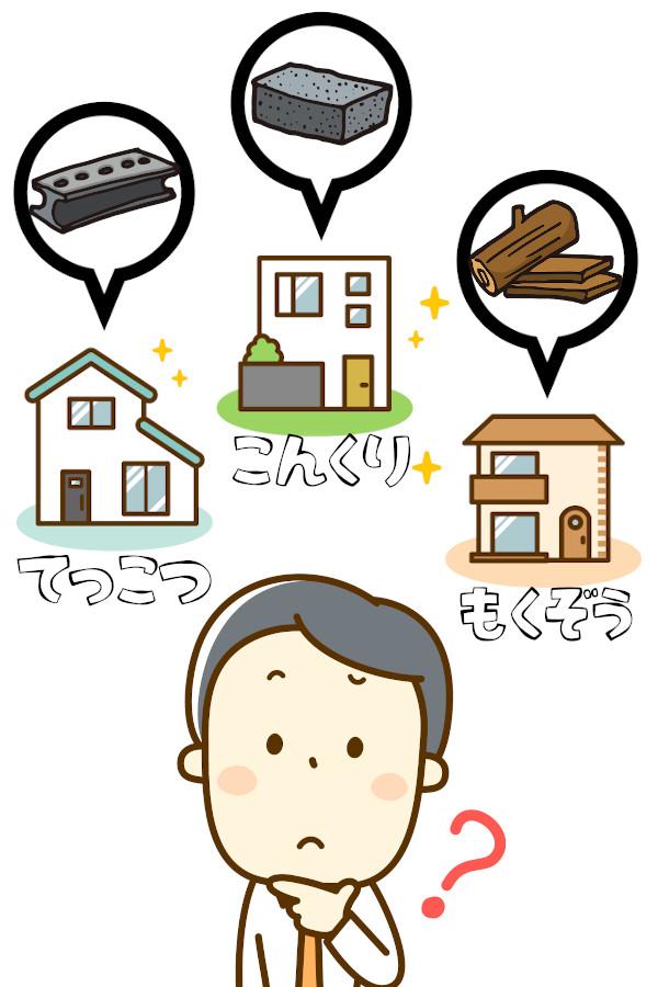 賃貸併用住宅の構造