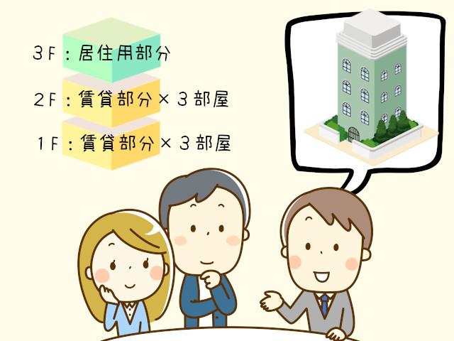 3階建て賃貸併用住宅
