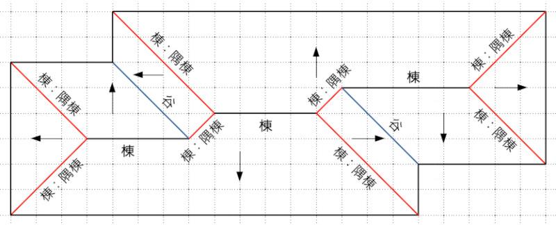 寄せ棟屋根の平面図