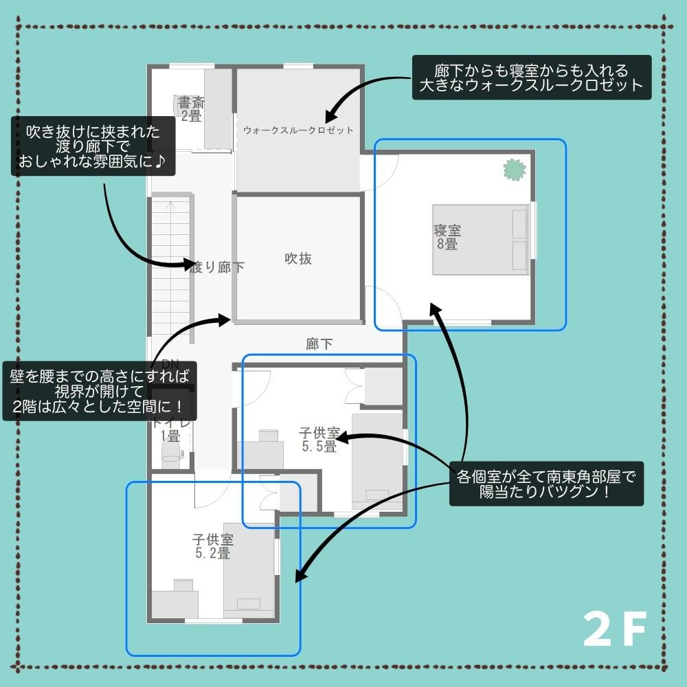 三角の家の間取り2F解説
